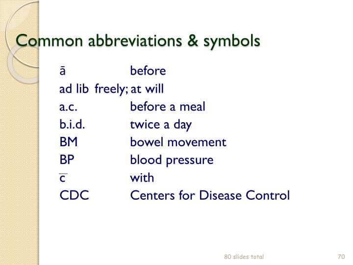 Common abbreviations & symbols