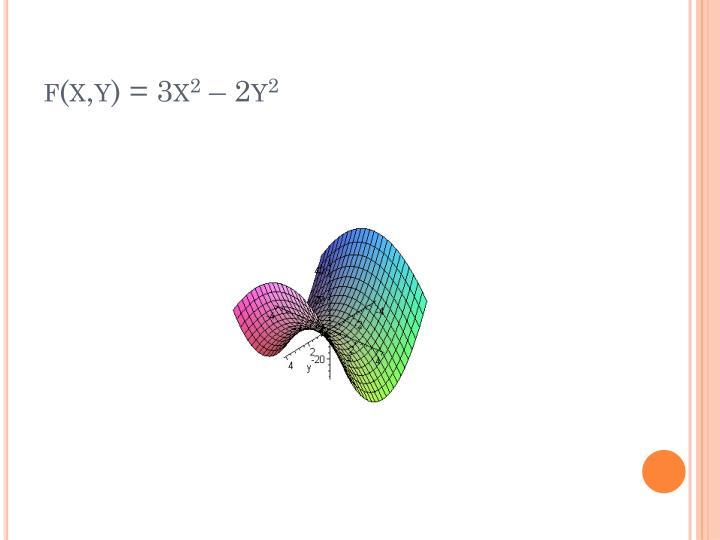 f(x,y) = 3x