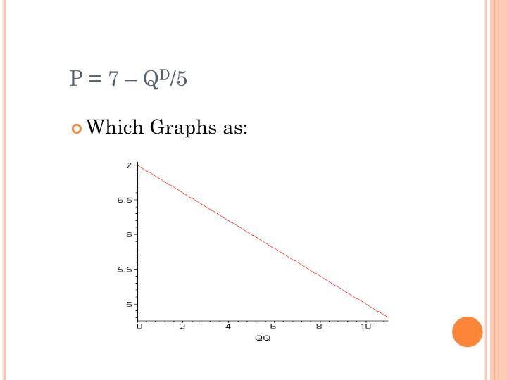 P = 7 – Q