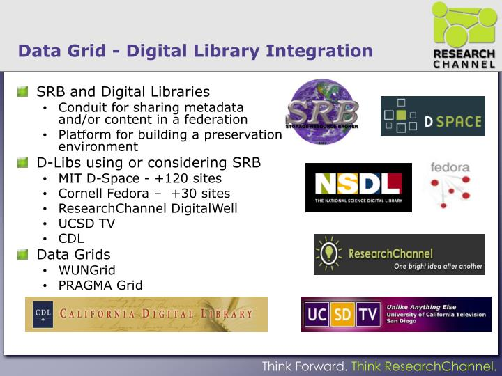 Data Grid - Digital Library Integration