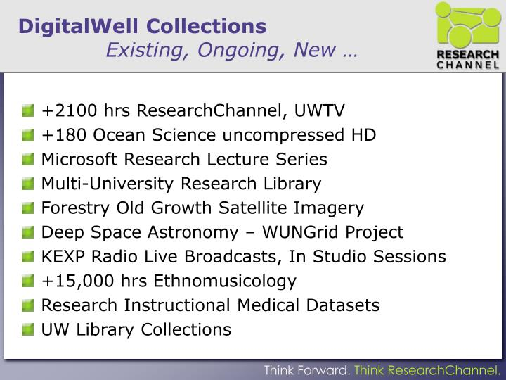 DigitalWell Collections