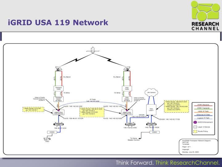 iGRID USA 119 Network