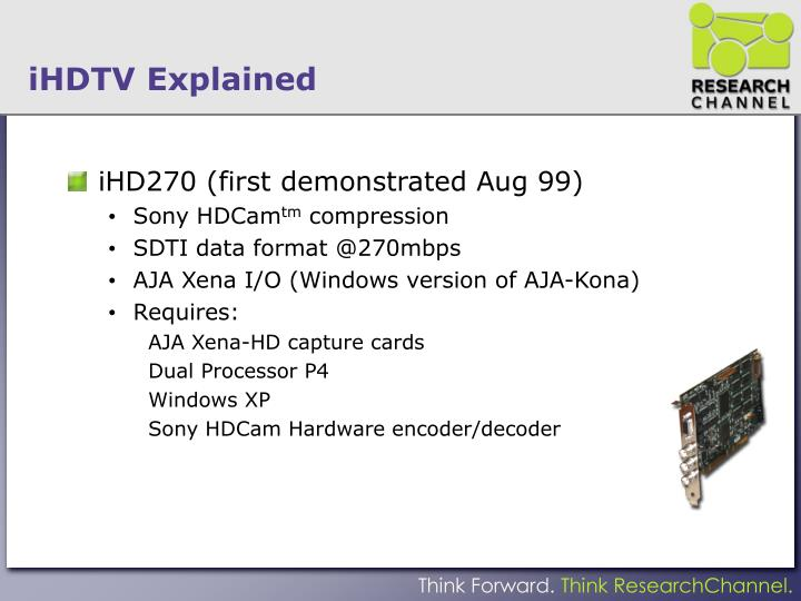 iHDTV Explained
