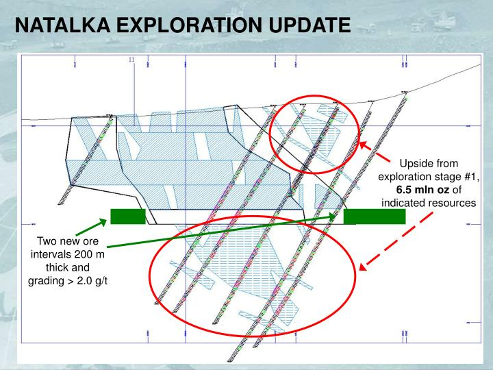 NATALKA EXPLORATION UPDATE