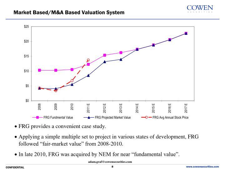 Market Based/M&A Based Valuation System