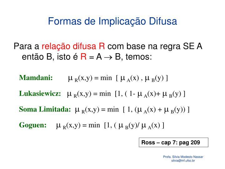 Formas de Implicação Difusa