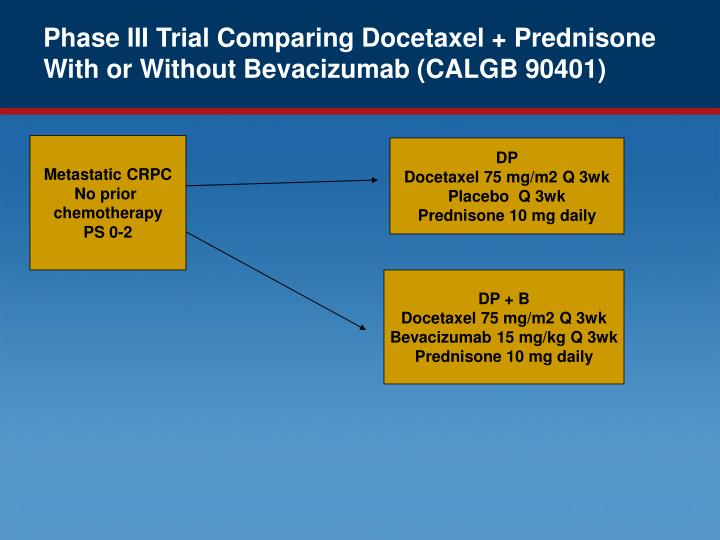 Phase III Trial Comparing Docetaxel + Prednisone With or Without Bevacizumab (CALGB 90401)