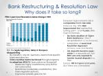 bank restructuring resolution law why does it take so long