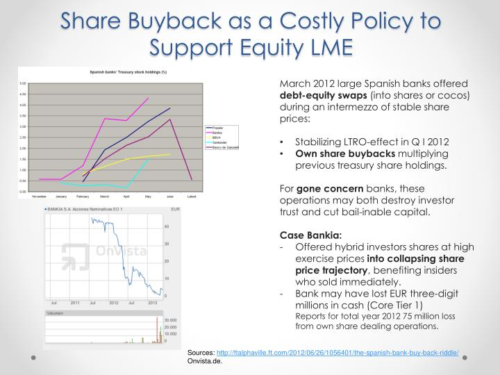 Share Buyback as a Costly Policy to