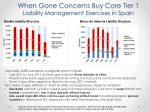 when gone concerns buy core tier 1 liability management exercises in spain