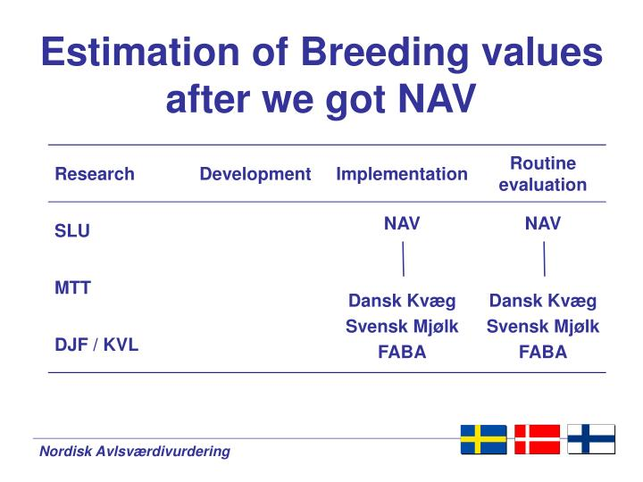 Estimation of Breeding values after we got NAV