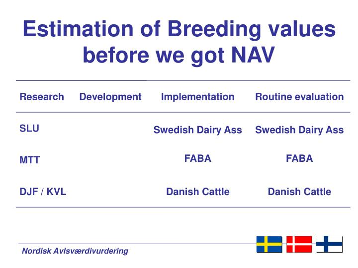 Estimation of Breeding values before we got NAV