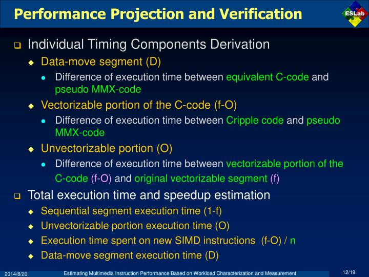 Performance Projection and Verification