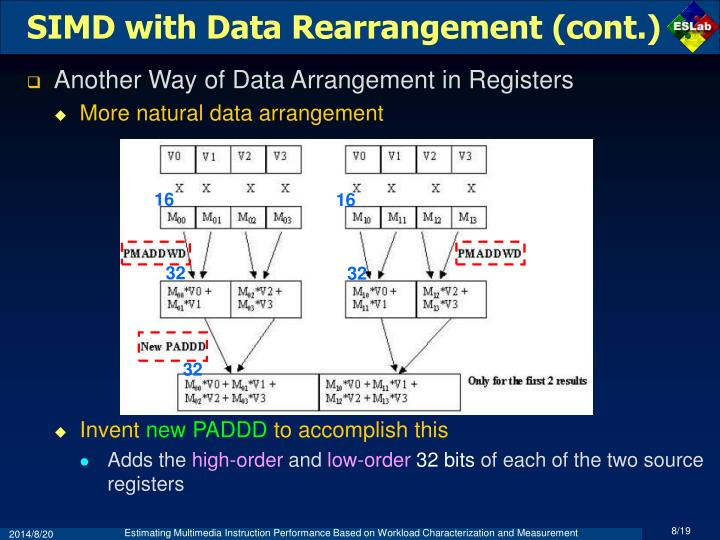 SIMD with Data Rearrangement (cont.)
