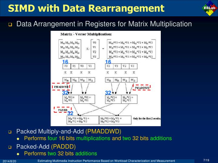 SIMD with Data Rearrangement