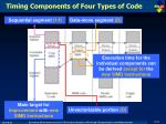 timing components of four types of code