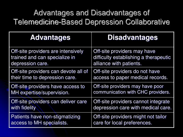 Advantages and Disadvantages of Telemedicine-Based Depression Collaborative