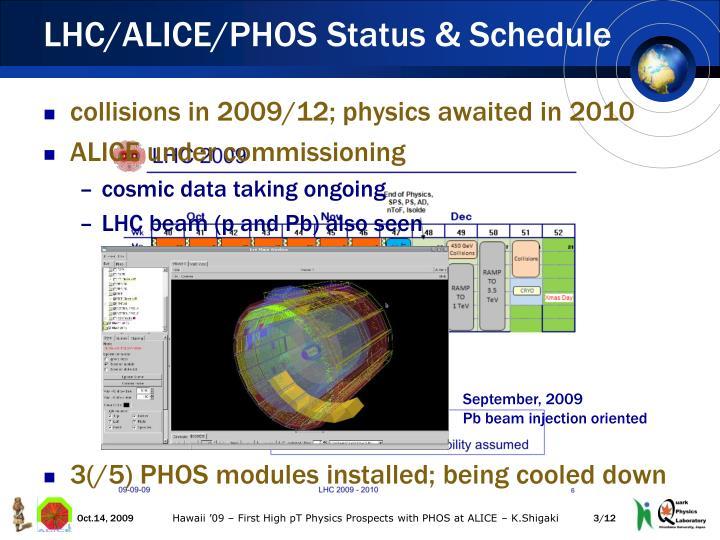 LHC/ALICE/PHOS Status & Schedule