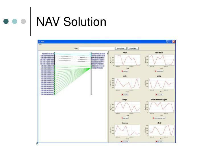 NAV Solution