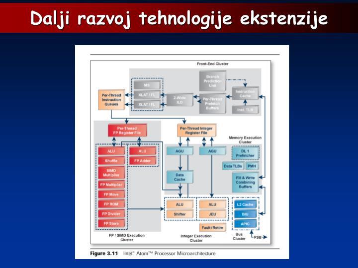 Dalji razvoj tehnologije ekstenzije