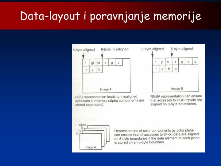 Data-layout i poravnjanje memorije