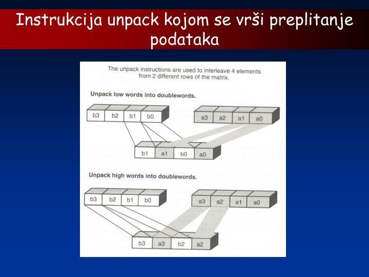Instrukcija unpack kojom se vrši preplitanje podataka