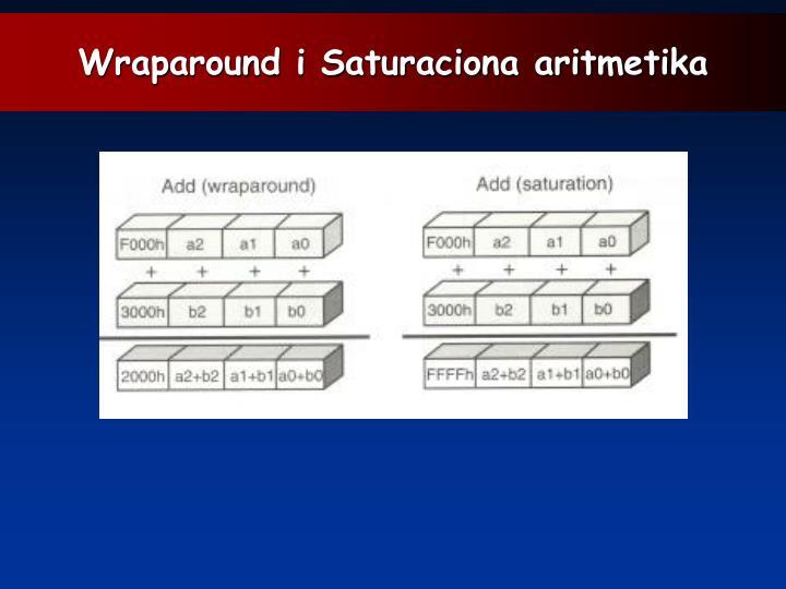 Wraparound i Saturaciona aritmetika