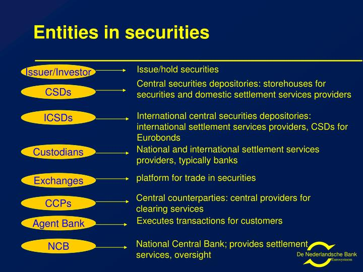 Entities in securities