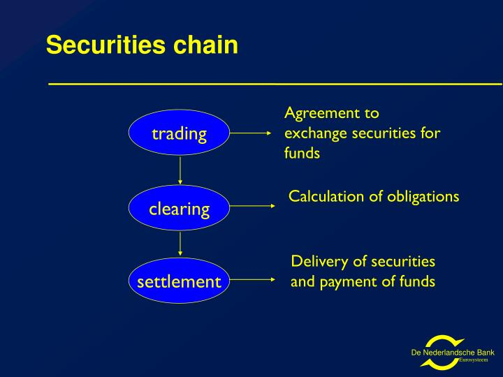 Securities chain