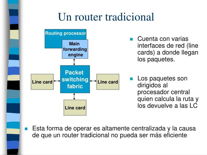 Routing processor
