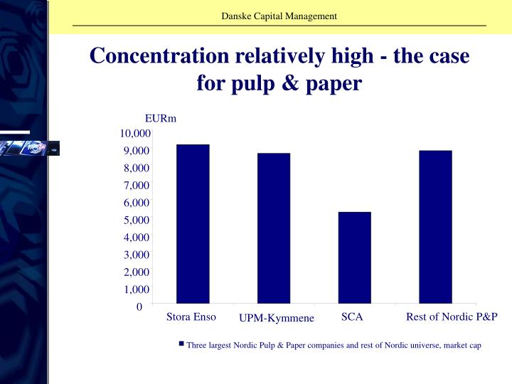 Concentration relatively high - the case for pulp & paper