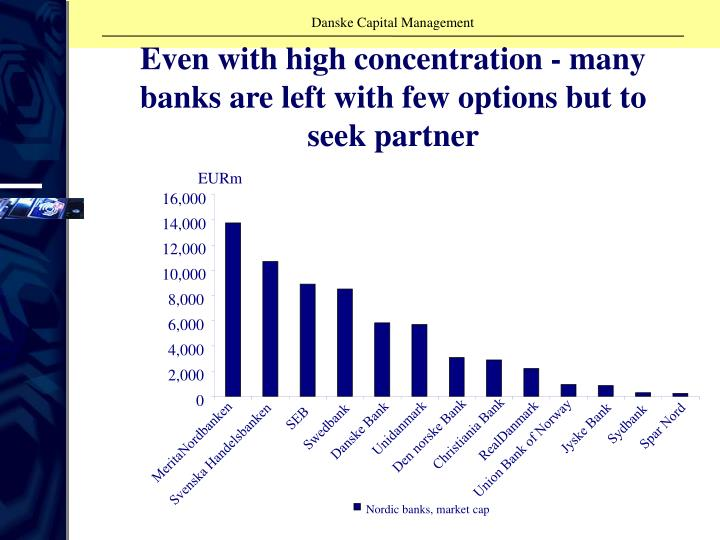 Even with high concentration - many banks are left with few options but to seek partner