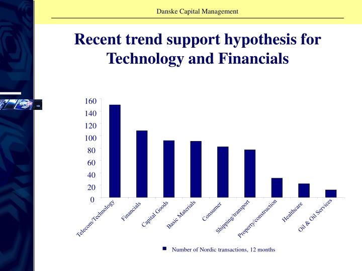 Recent trend support hypothesis for Technology and Financials