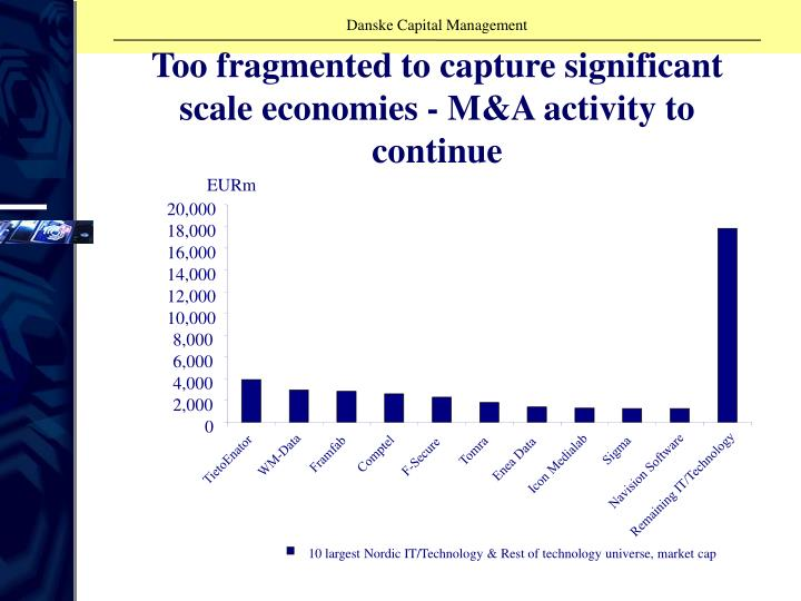 Too fragmented to capture significant scale economies - M&A activity to continue