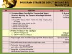 program strategis deputi bidang p ju tahun 20141