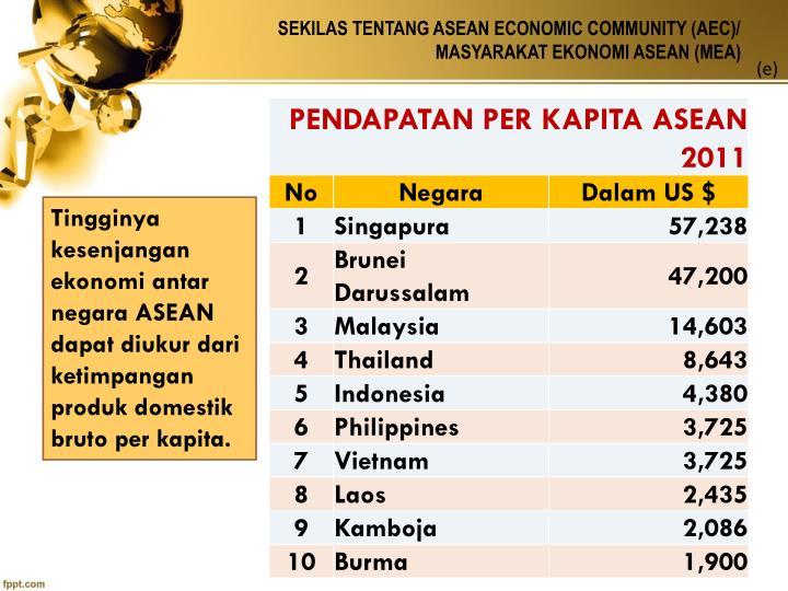 SEKILAS TENTANG ASEAN ECONOMIC COMMUNITY (AEC)/