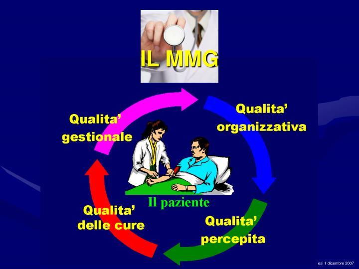 IL MMG