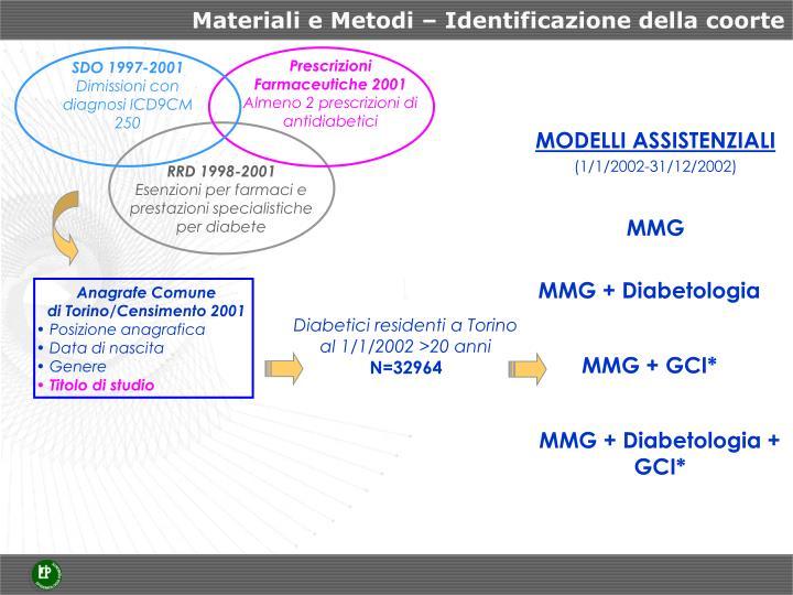 Materiali e Metodi – Identificazione della coorte