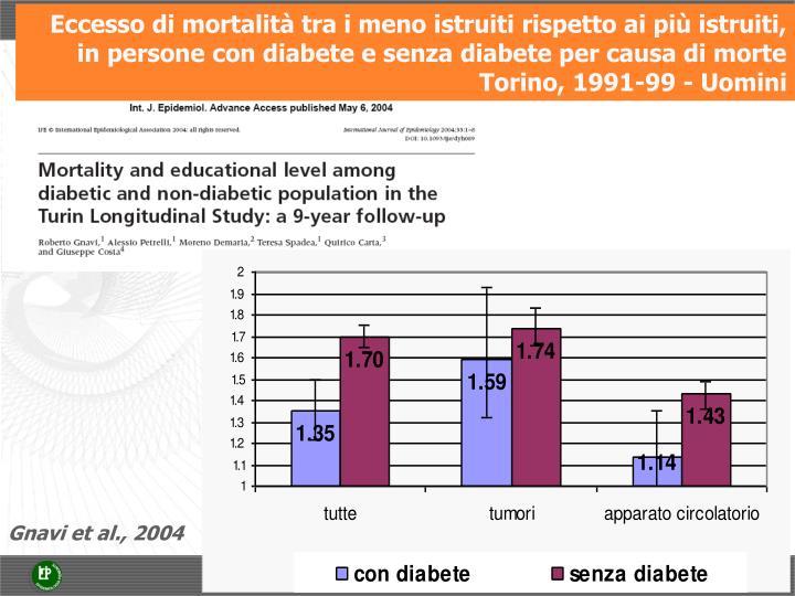 Eccesso di mortalità tra i meno istruiti rispetto ai più istruiti,
