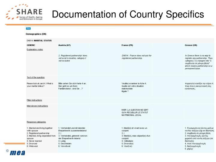 Documentation of Country Specifics