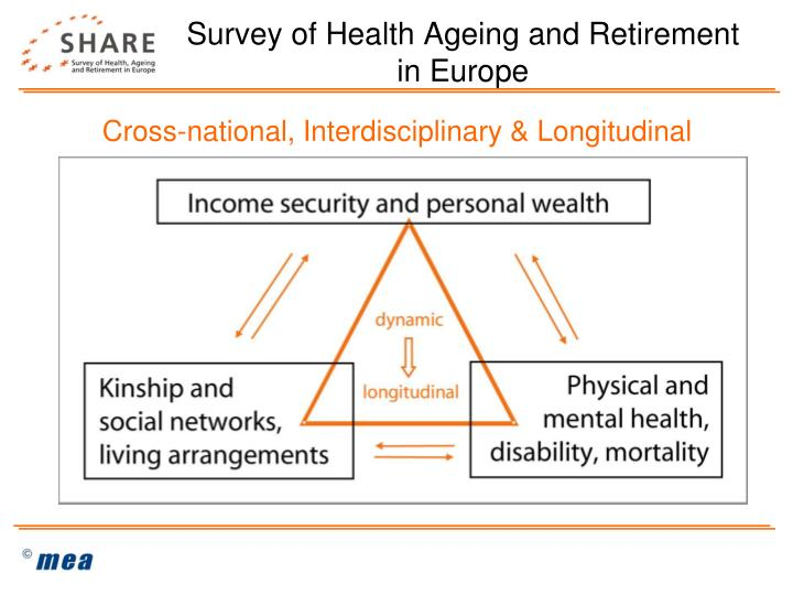 Survey of health ageing and retirement in europe