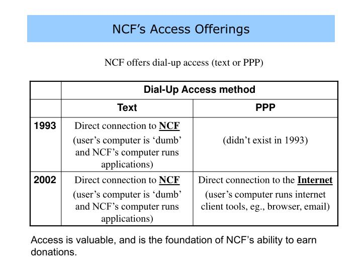 NCF's Access Offerings