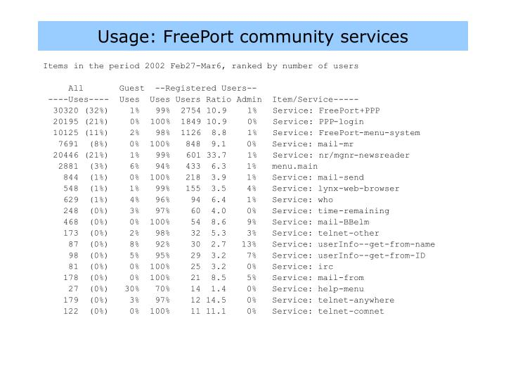 Usage: FreePort community services