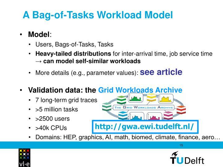 A Bag-of-Tasks Workload Model