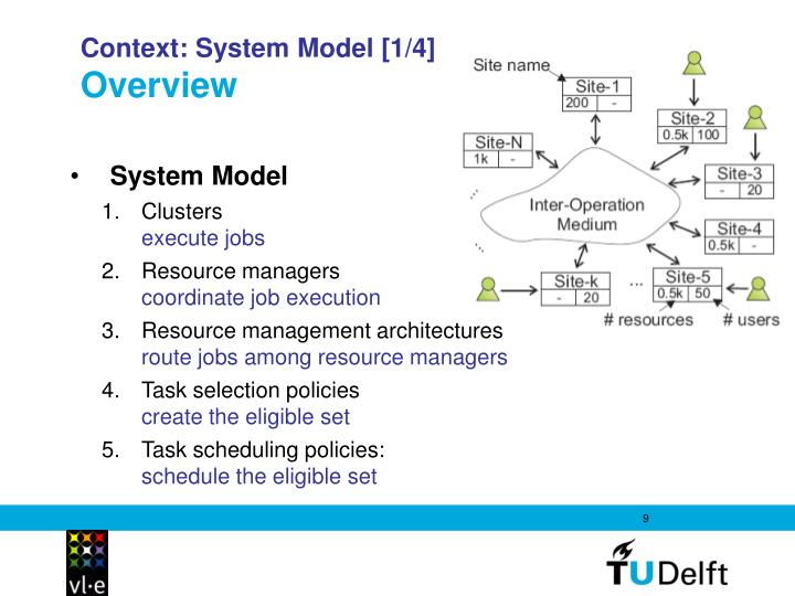 Context: System Model [1/4]