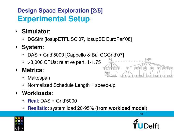 Design Space Exploration [2/5]