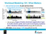 workload modeling 101 what matters