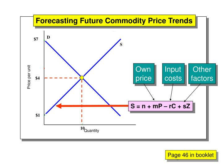 Forecasting Future Commodity Price Trends
