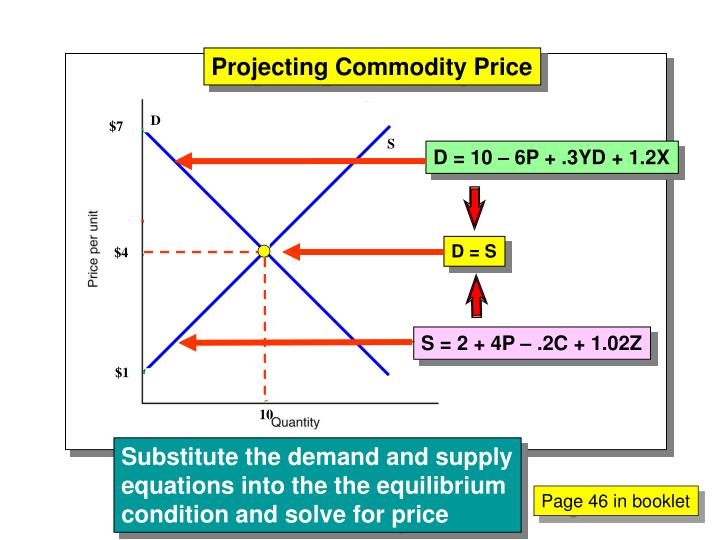 Projecting Commodity Price
