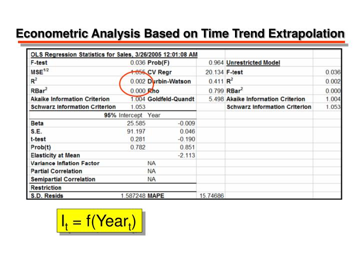 Econometric Analysis Based on Time Trend Extrapolation